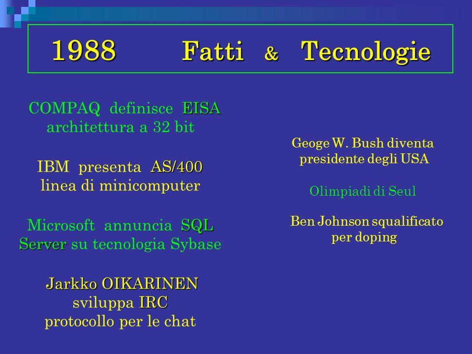 1988 Fatti & Tecnologie