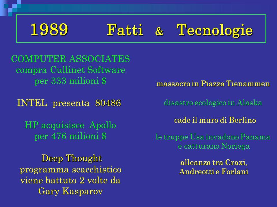 1989 Fatti & Tecnologie