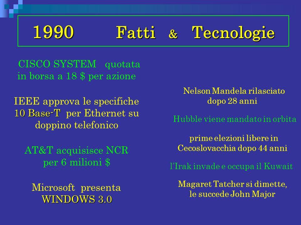 1990 Fatti & Tecnologie