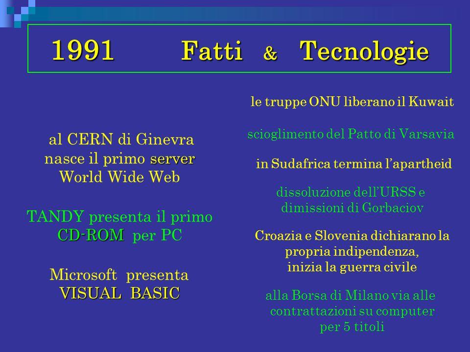 1991 Fatti & Tecnologie