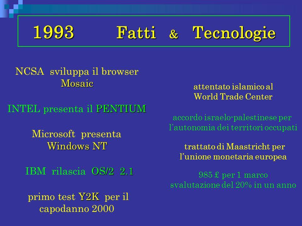 1993 Fatti & Tecnologie