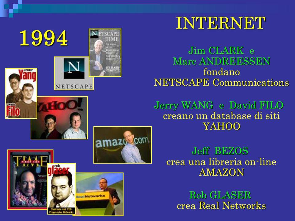 1994 INTERNET. Jim CLARK e Marc ANDREESSEN fondano NETSCAPE Communications.