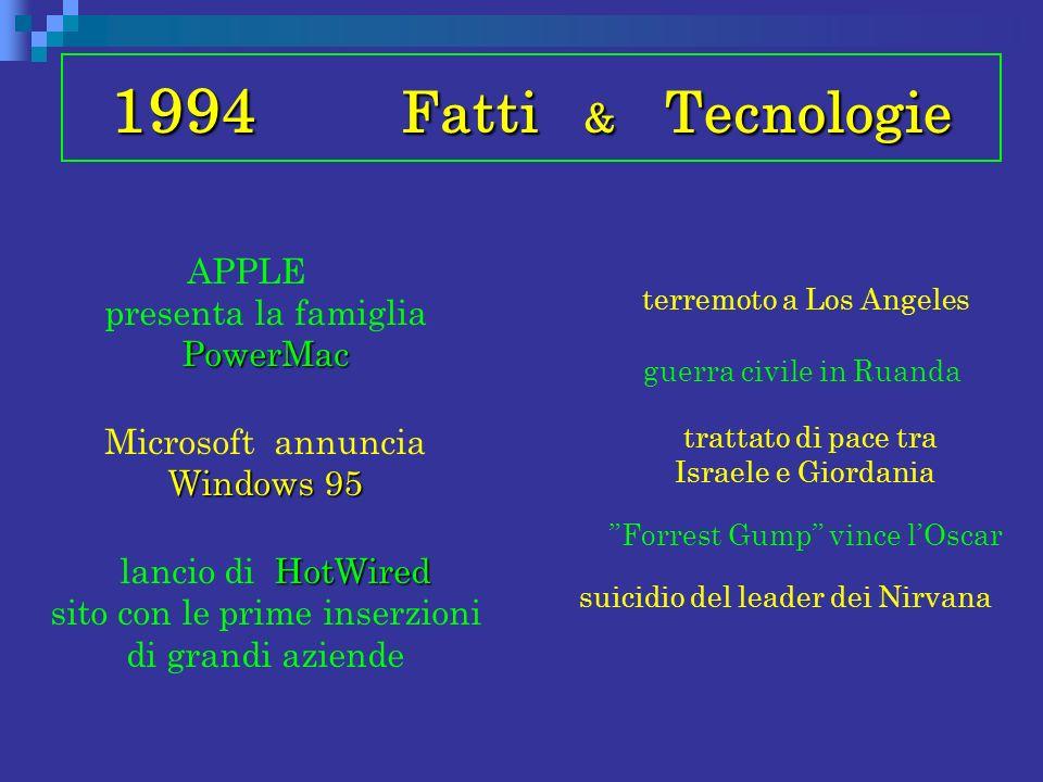 1994 Fatti & Tecnologie