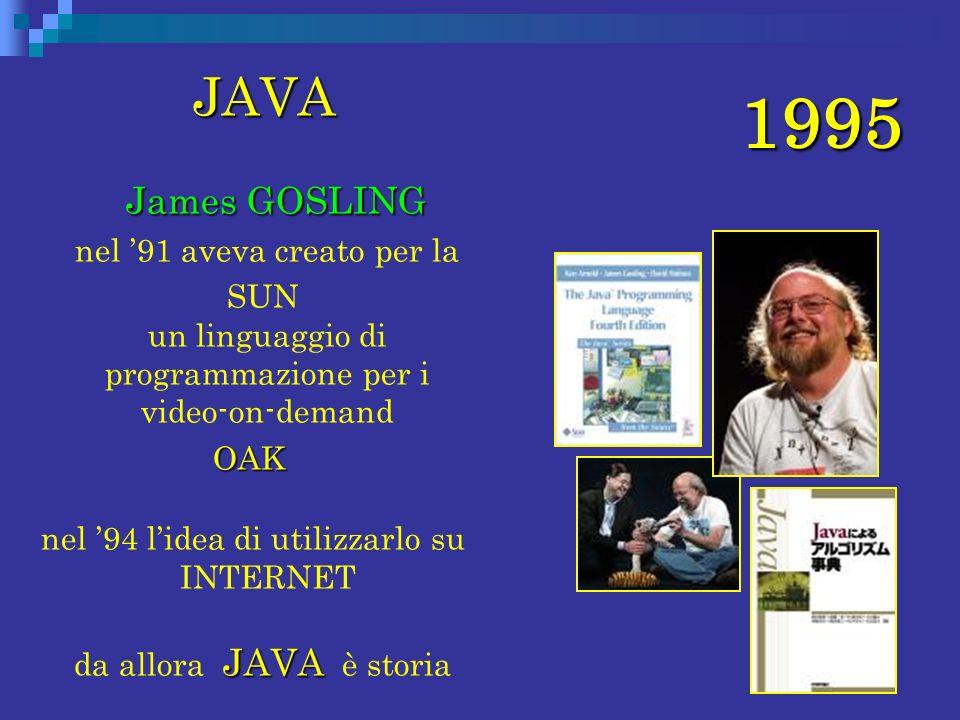 1995 JAVA James GOSLING nel '91 aveva creato per la