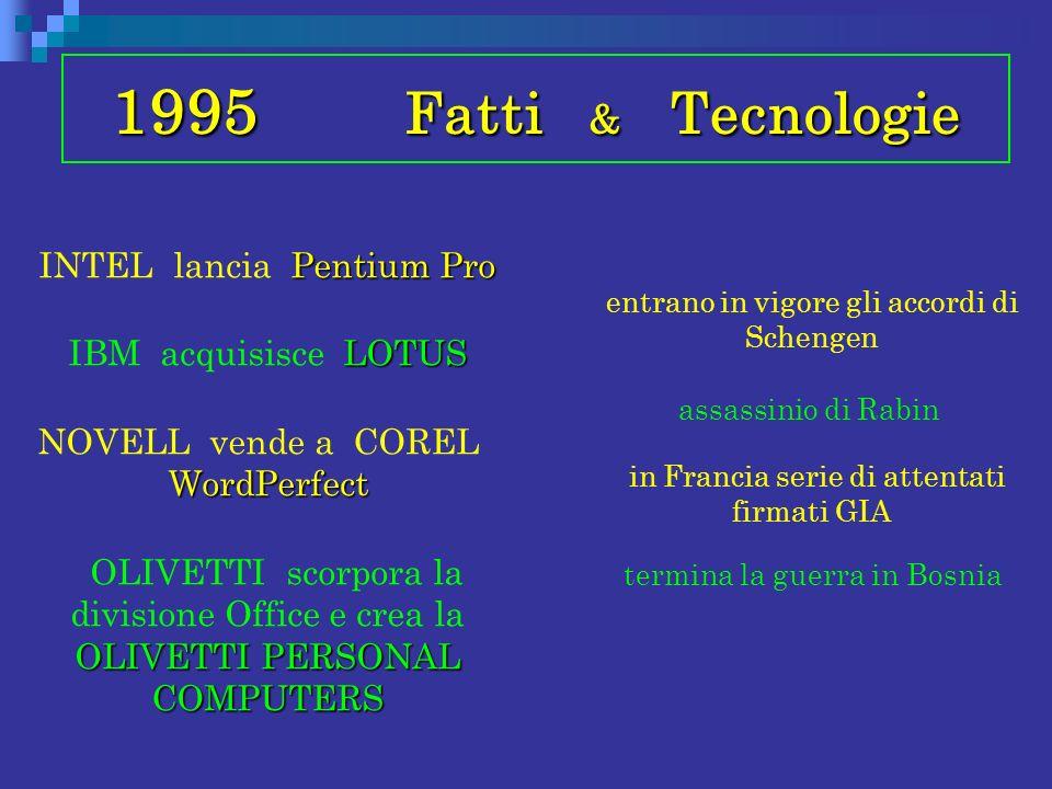 1995 Fatti & Tecnologie