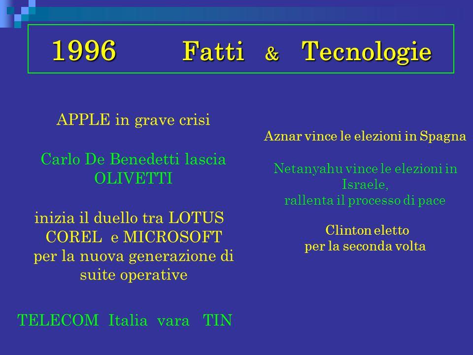 1996 Fatti & Tecnologie