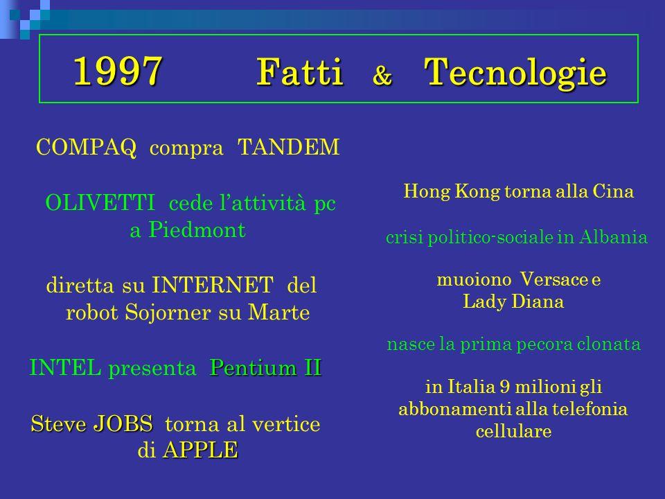 1997 Fatti & Tecnologie