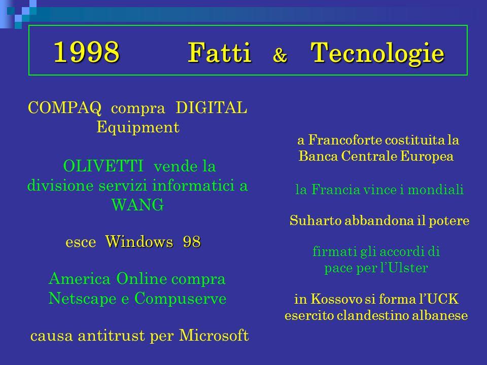 1998 Fatti & Tecnologie
