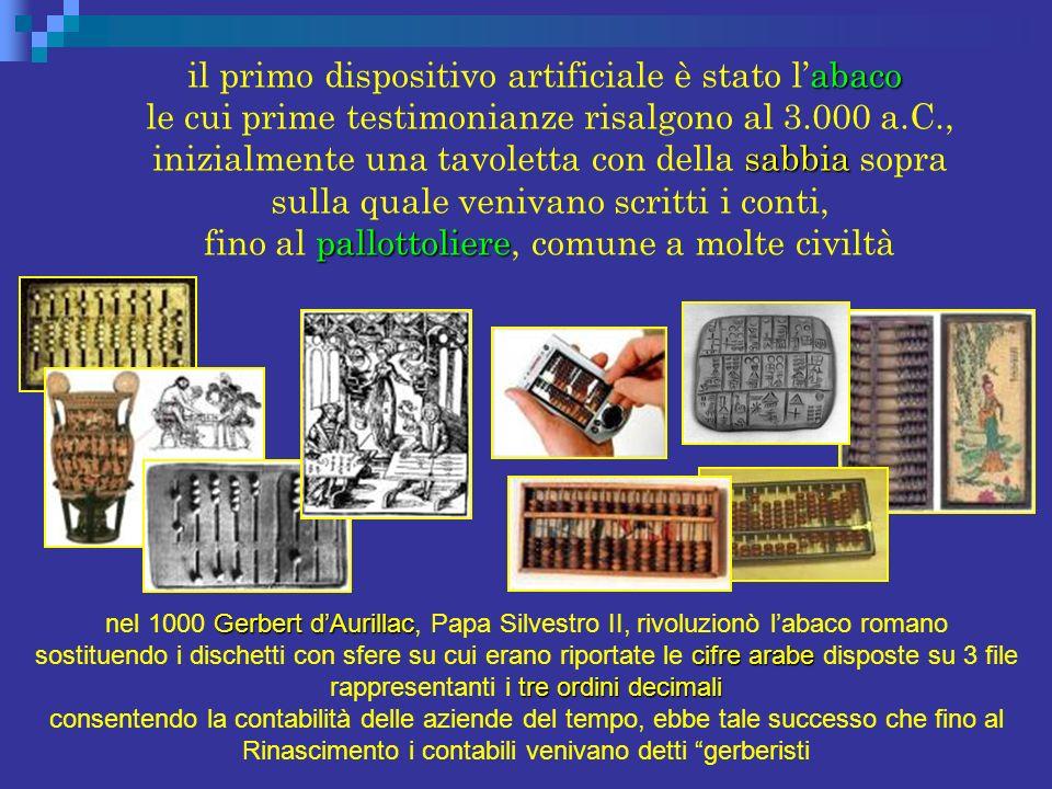 il primo dispositivo artificiale è stato l'abaco le cui prime testimonianze risalgono al 3.000 a.C., inizialmente una tavoletta con della sabbia sopra sulla quale venivano scritti i conti, fino al pallottoliere, comune a molte civiltà