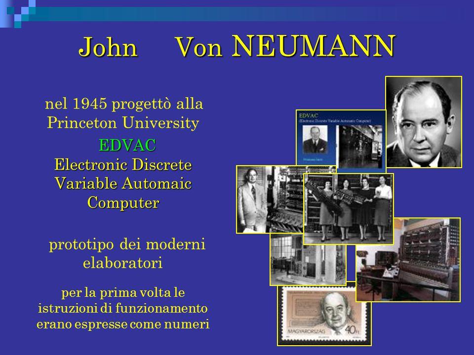 John Von NEUMANN nel 1945 progettò alla Princeton University