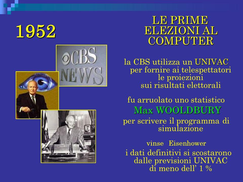 1952 LE PRIME ELEZIONI AL COMPUTER Max WOOLDBURY
