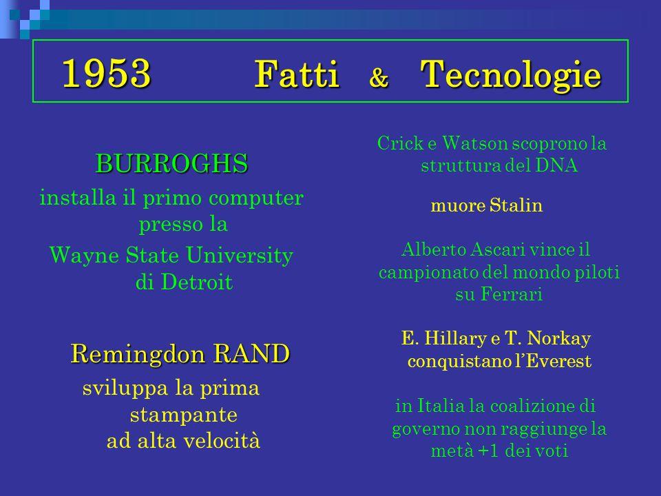 1953 Fatti & Tecnologie BURROGHS installa il primo computer presso la