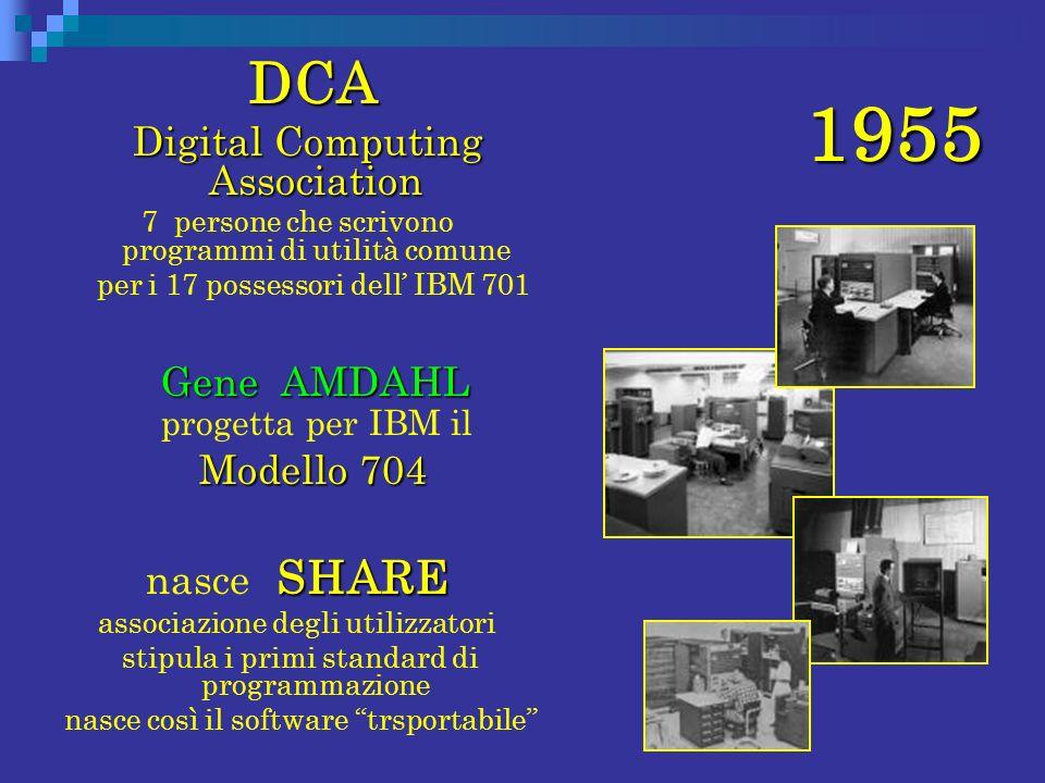 1955 DCA Digital Computing Association Modello 704 nasce SHARE