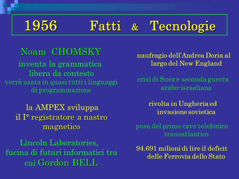 1956 Fatti & Tecnologie Noam CHOMSKY