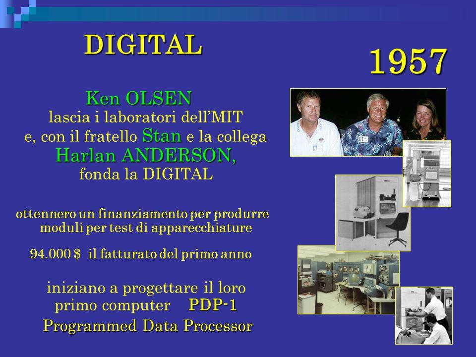 1957 DIGITAL Programmed Data Processor