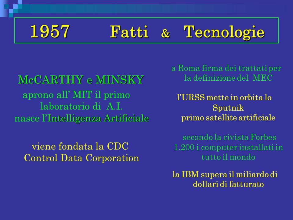 1957 Fatti & Tecnologie McCARTHY e MINSKY