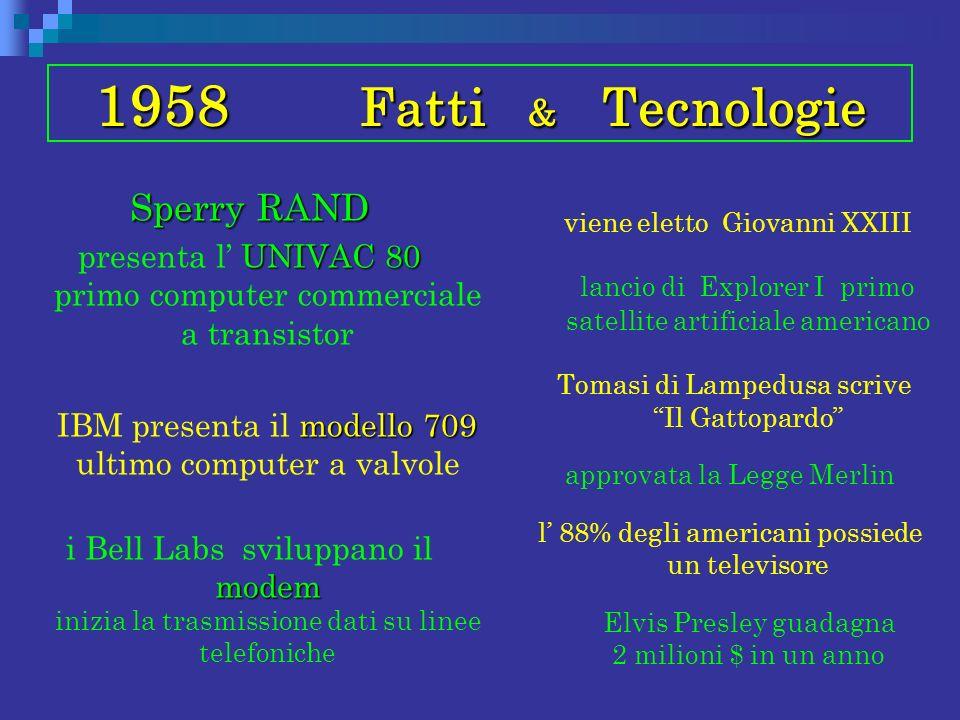 1958 Fatti & Tecnologie Sperry RAND