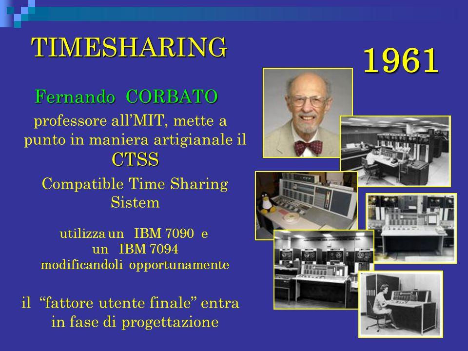 1961 TIMESHARING Fernando CORBATO