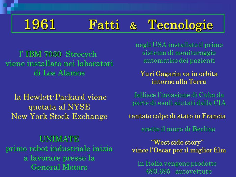 1961 Fatti & Tecnologie