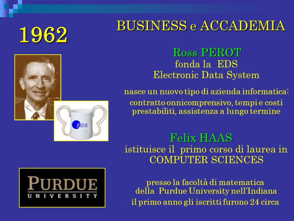 1962 BUSINESS e ACCADEMIA. Ross PEROT fonda la EDS Electronic Data System.