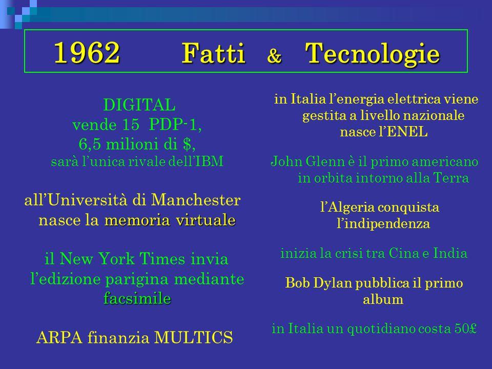 1962 Fatti & Tecnologie