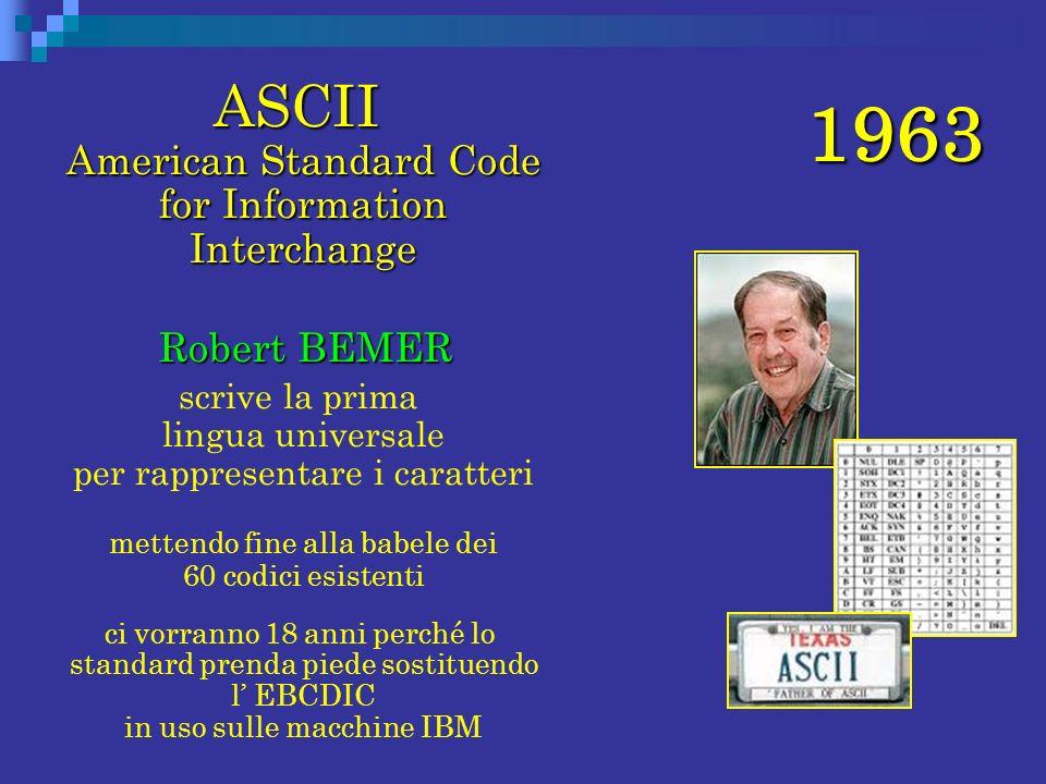 1963 ASCII American Standard Code for Information Interchange