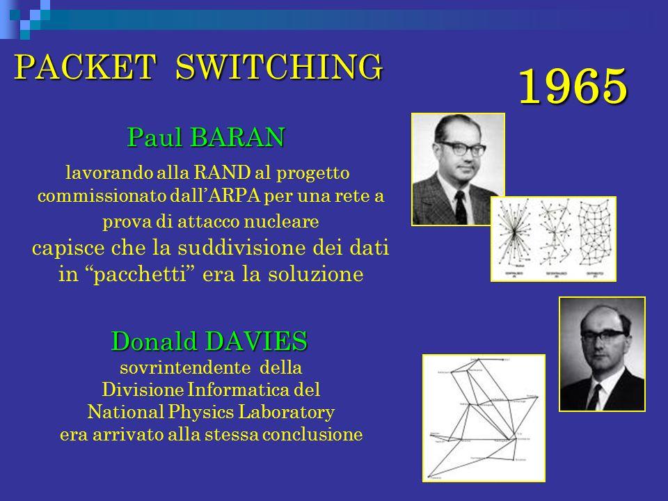 1965 PACKET SWITCHING Paul BARAN