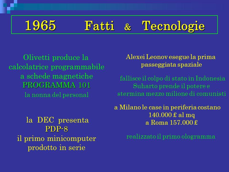 la DEC presenta PDP-8 il primo minicomputer prodotto in serie