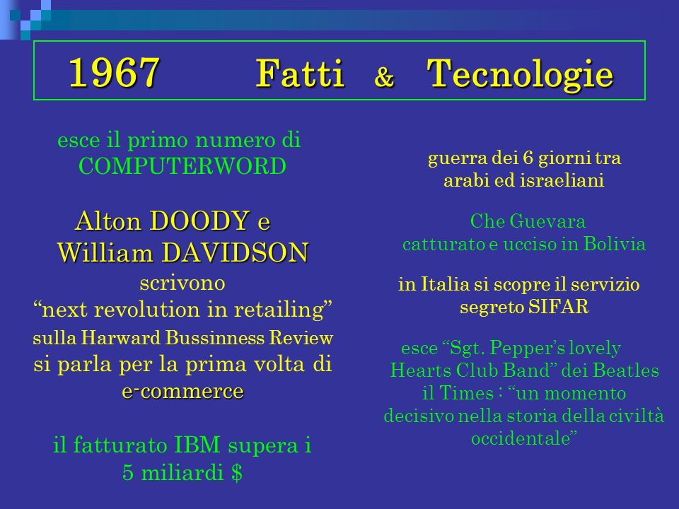 1967 Fatti & Tecnologie