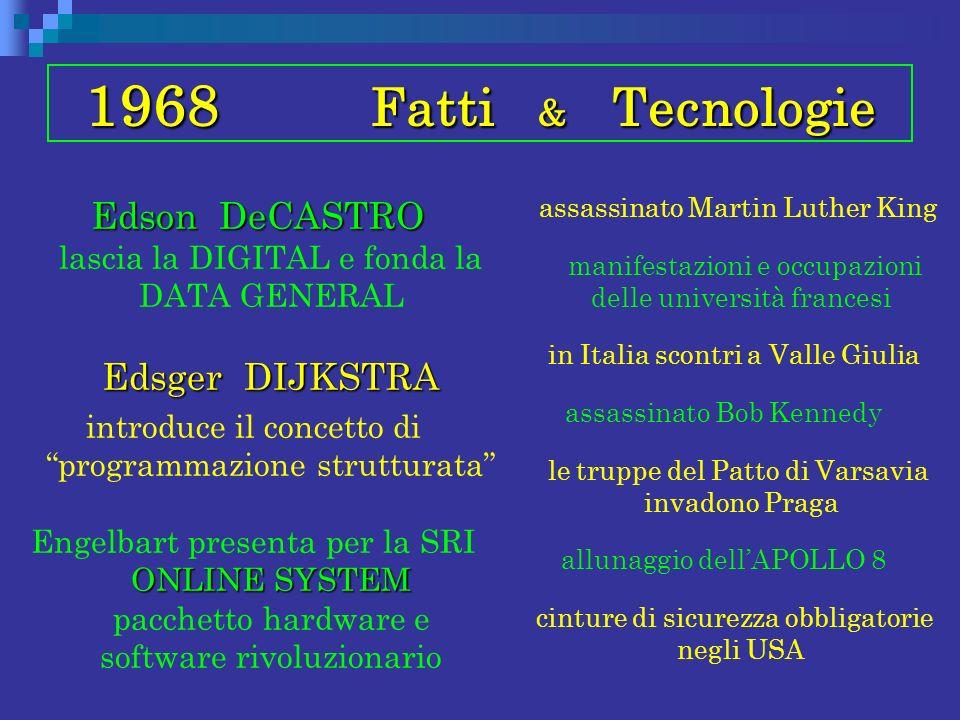 1968 Fatti & Tecnologie