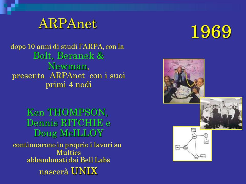 ARPAnet dopo 10 anni di studi l'ARPA, con la Bolt, Beranek & Newman, presenta ARPAnet con i suoi primi 4 nodi.
