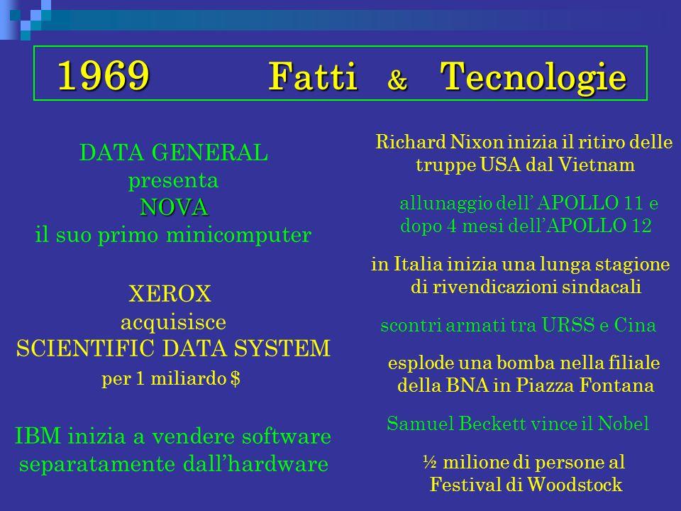 1969 Fatti & Tecnologie
