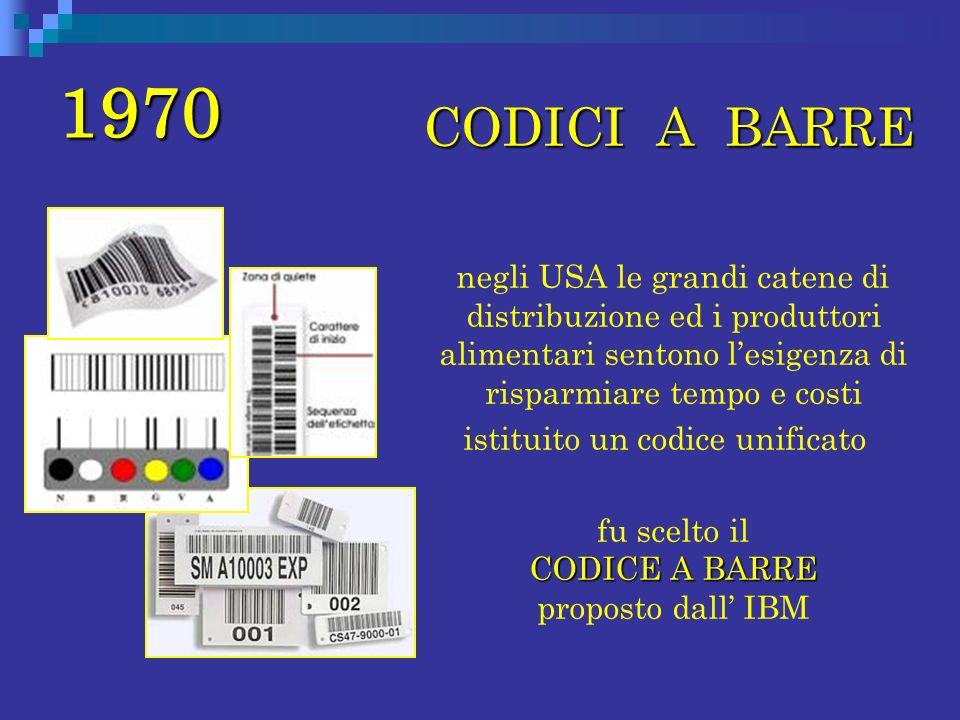 1970 CODICI A BARRE. negli USA le grandi catene di distribuzione ed i produttori alimentari sentono l'esigenza di risparmiare tempo e costi.