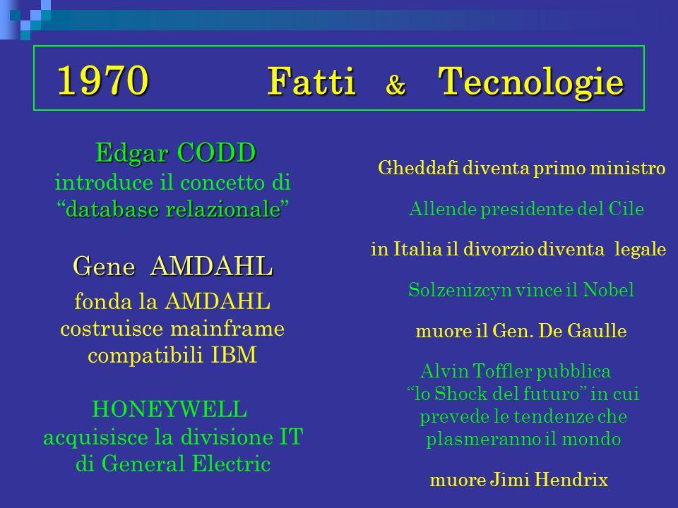 1970 Fatti & Tecnologie