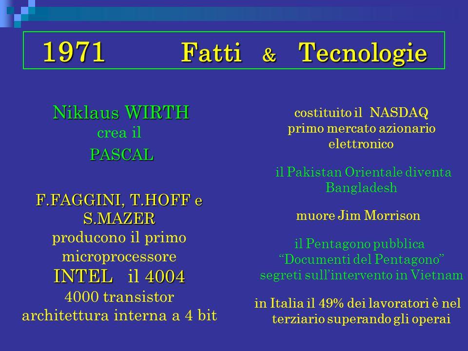 1971 Fatti & Tecnologie