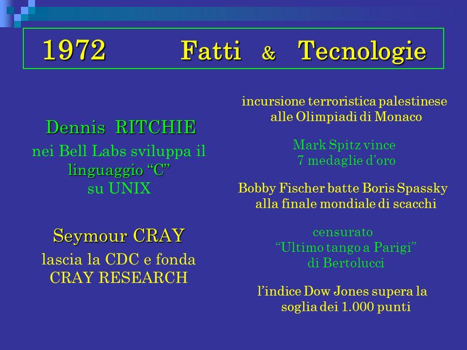 1972 Fatti & Tecnologie