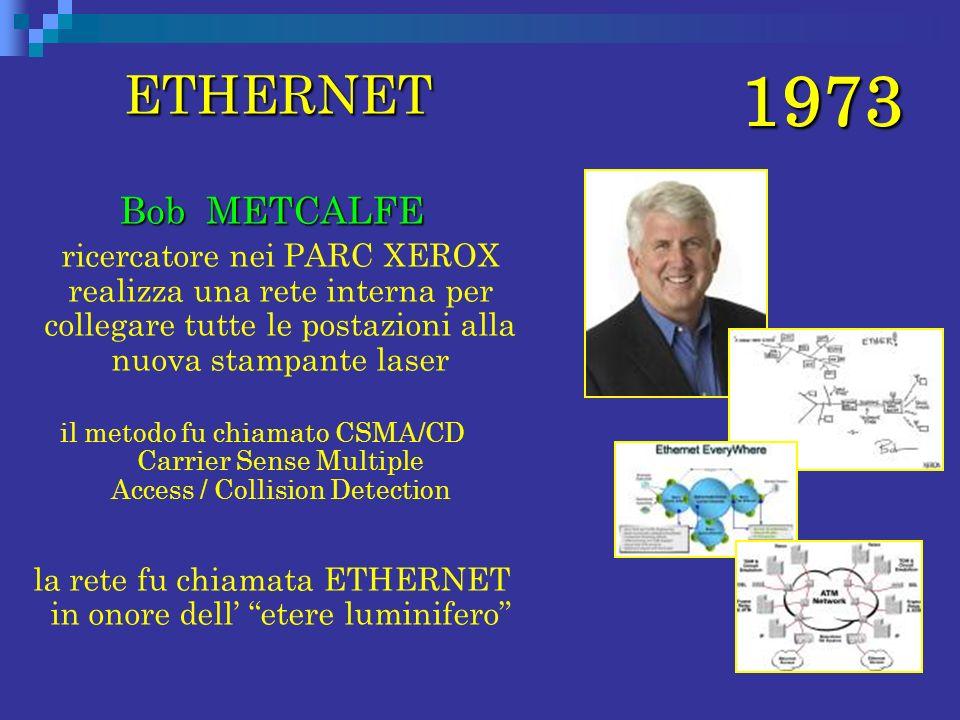 la rete fu chiamata ETHERNET in onore dell' etere luminifero