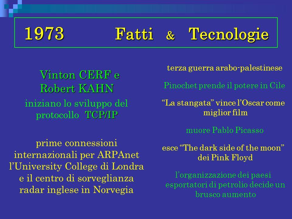 1973 Fatti & Tecnologie