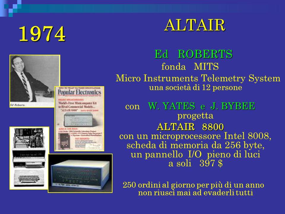1974 ALTAIR Ed ROBERTS fonda MITS