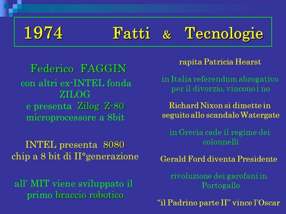 1974 Fatti & Tecnologie
