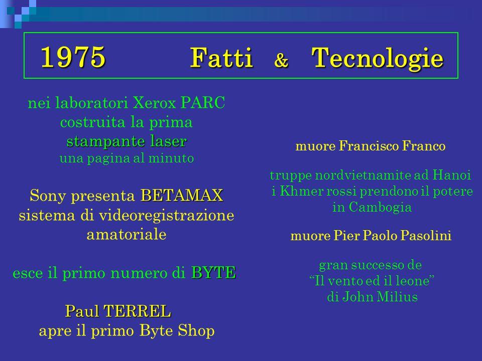 1975 Fatti & Tecnologie