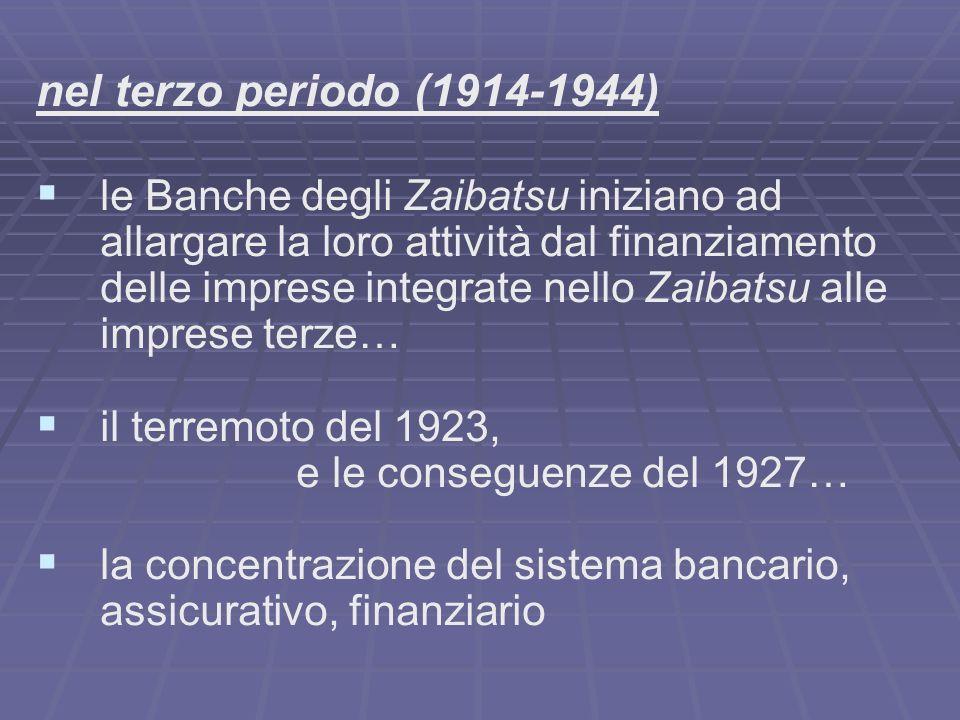 nel terzo periodo (1914-1944)