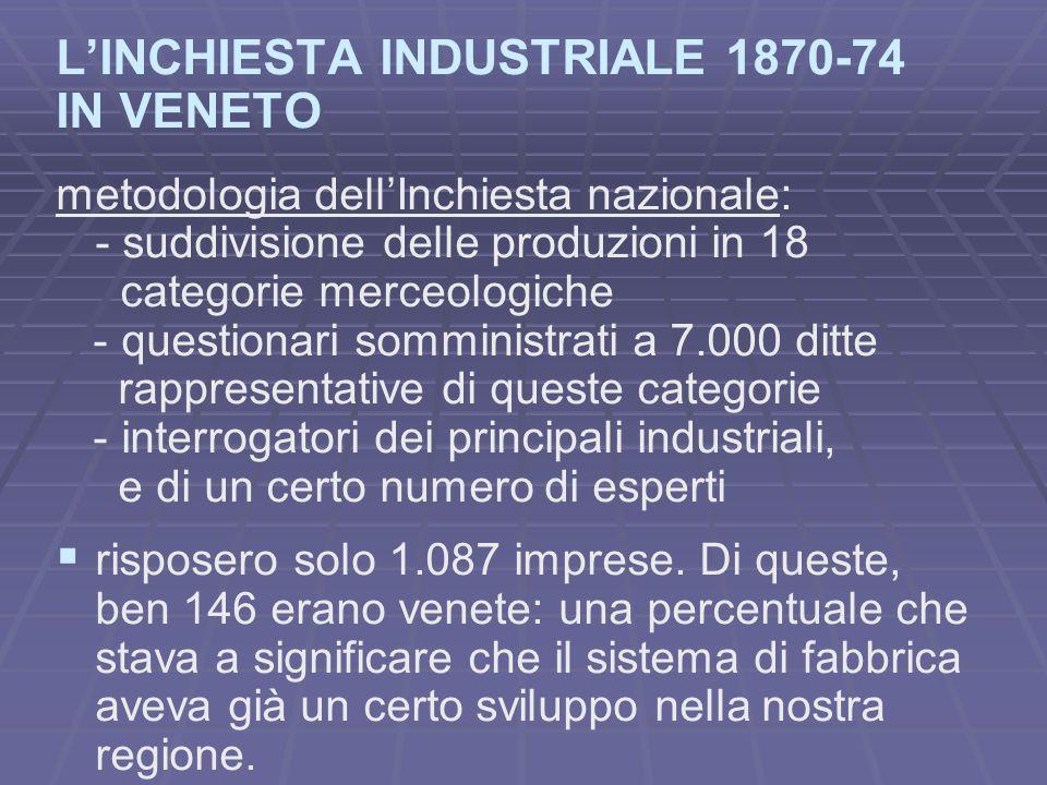 L'INCHIESTA INDUSTRIALE 1870-74 IN VENETO