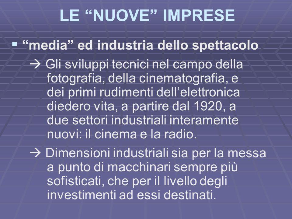 LE NUOVE IMPRESE media ed industria dello spettacolo