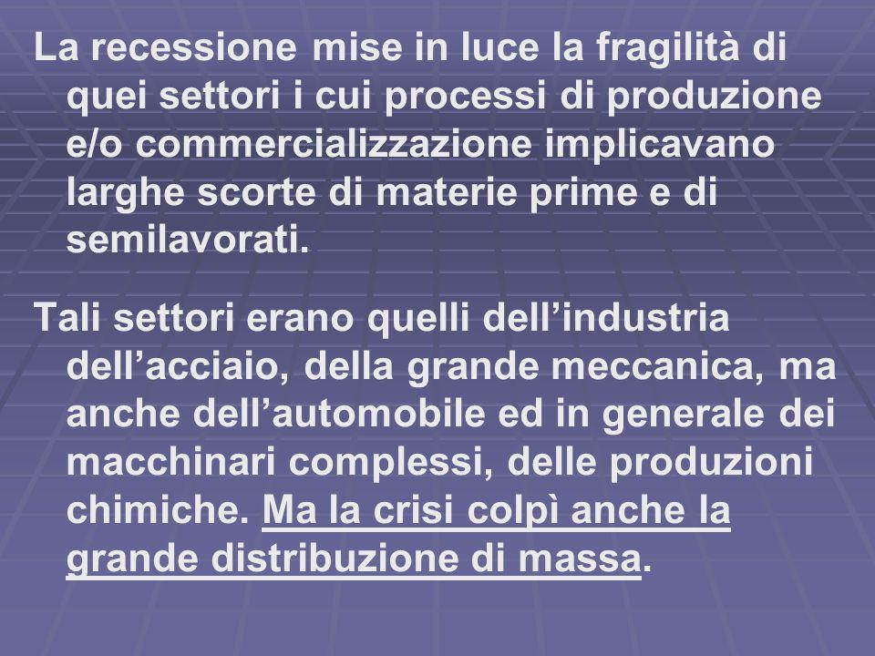 La recessione mise in luce la fragilità di quei settori i cui processi di produzione e/o commercializzazione implicavano larghe scorte di materie prime e di semilavorati.
