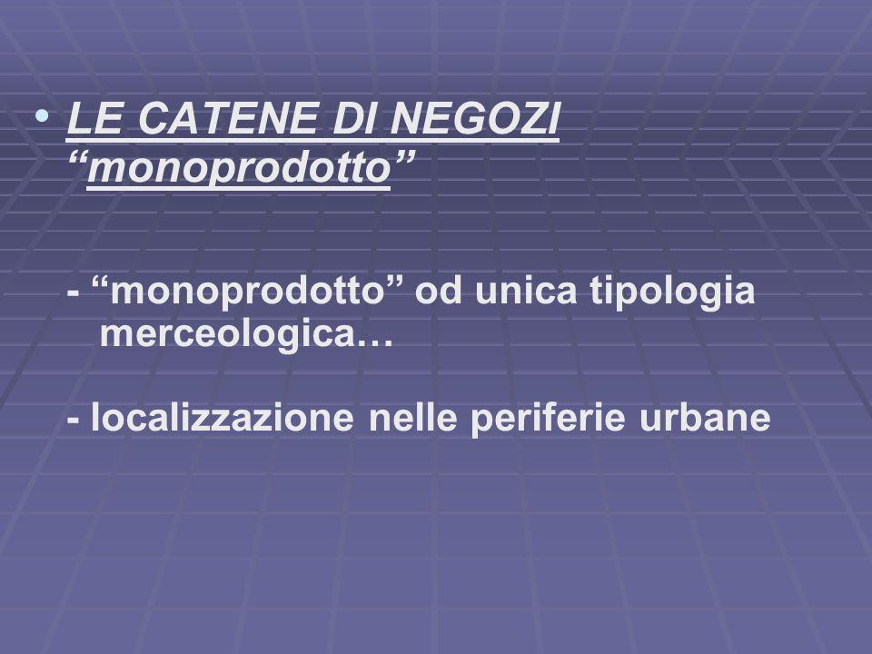 LE CATENE DI NEGOZI monoprodotto - monoprodotto od unica tipologia