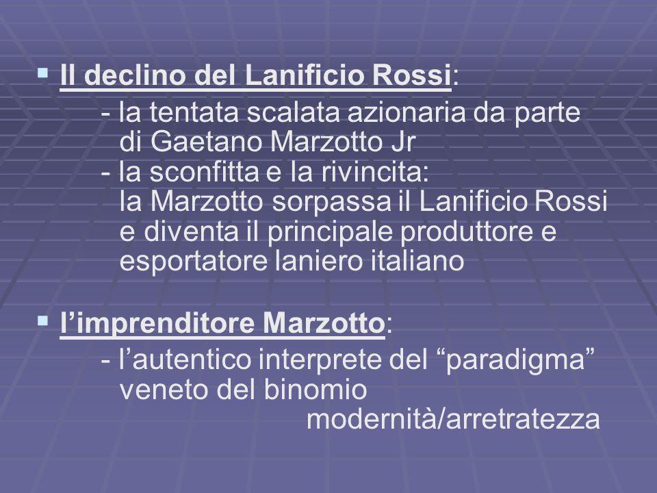 Il declino del Lanificio Rossi: