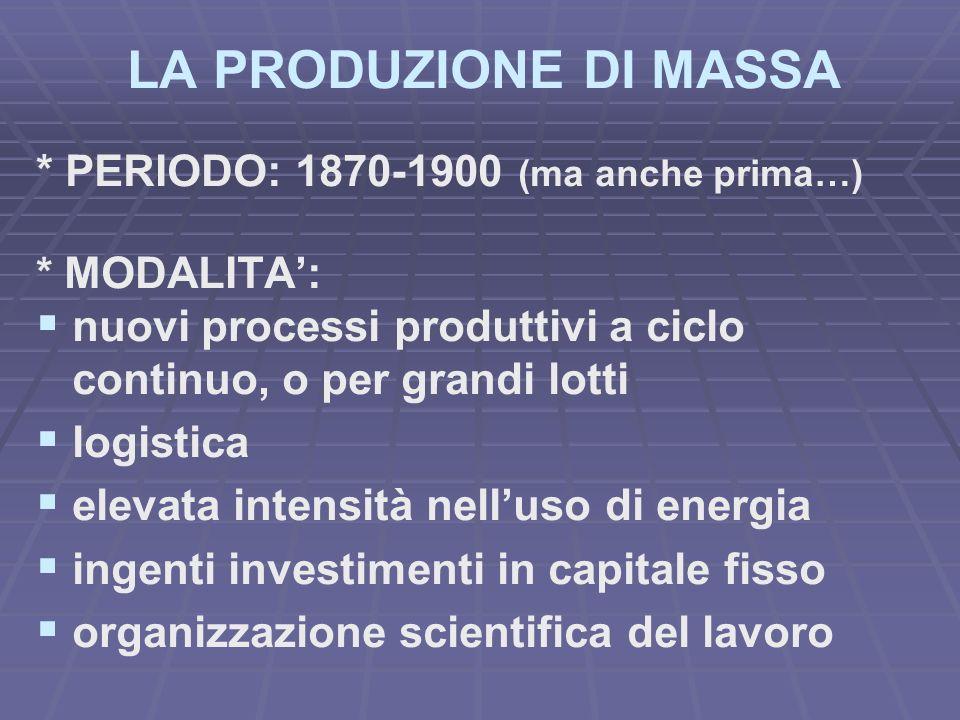LA PRODUZIONE DI MASSA * PERIODO: 1870-1900 (ma anche prima…)
