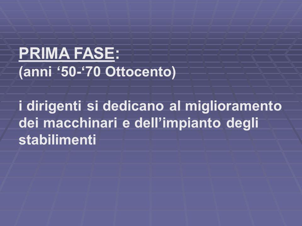 PRIMA FASE: (anni '50-'70 Ottocento)