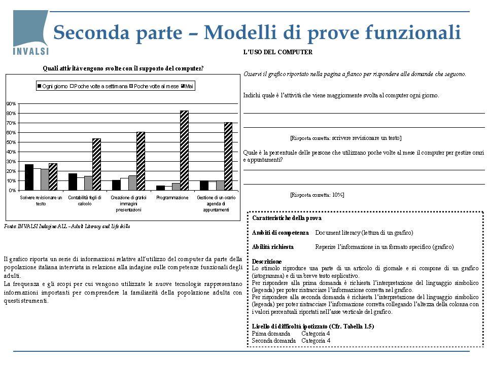 Seconda parte – Modelli di prove funzionali